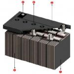 Аккумулятор глубокого разряда для ИБП EverExceed ST-1255