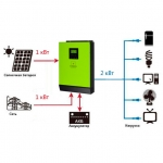 Солнечный инвертор Axioma Energy ISGRID 3000 (3 кВт)